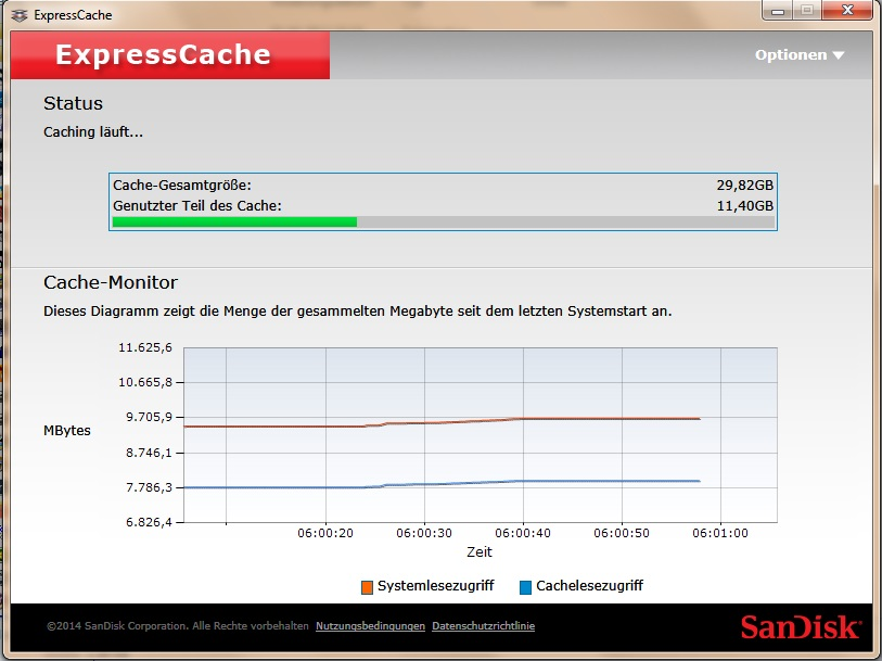 Express Cache am 2. Tag